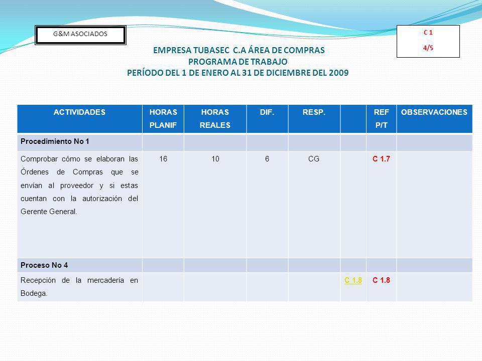 G&M ASOCIADOS C 1. 4/5. EMPRESA TUBASEC C.A ÁREA DE COMPRAS PROGRAMA DE TRABAJO PERÍODO DEL 1 DE ENERO AL 31 DE DICIEMBRE DEL 2009.