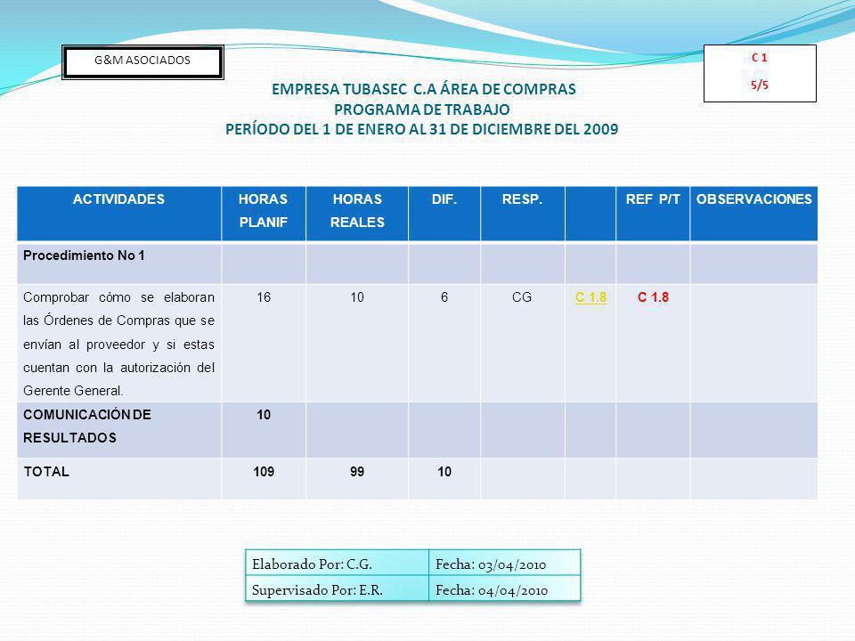 G&M ASOCIADOS C 1. 5/5. EMPRESA TUBASEC C.A ÁREA DE COMPRAS PROGRAMA DE TRABAJO PERÍODO DEL 1 DE ENERO AL 31 DE DICIEMBRE DEL 2009.