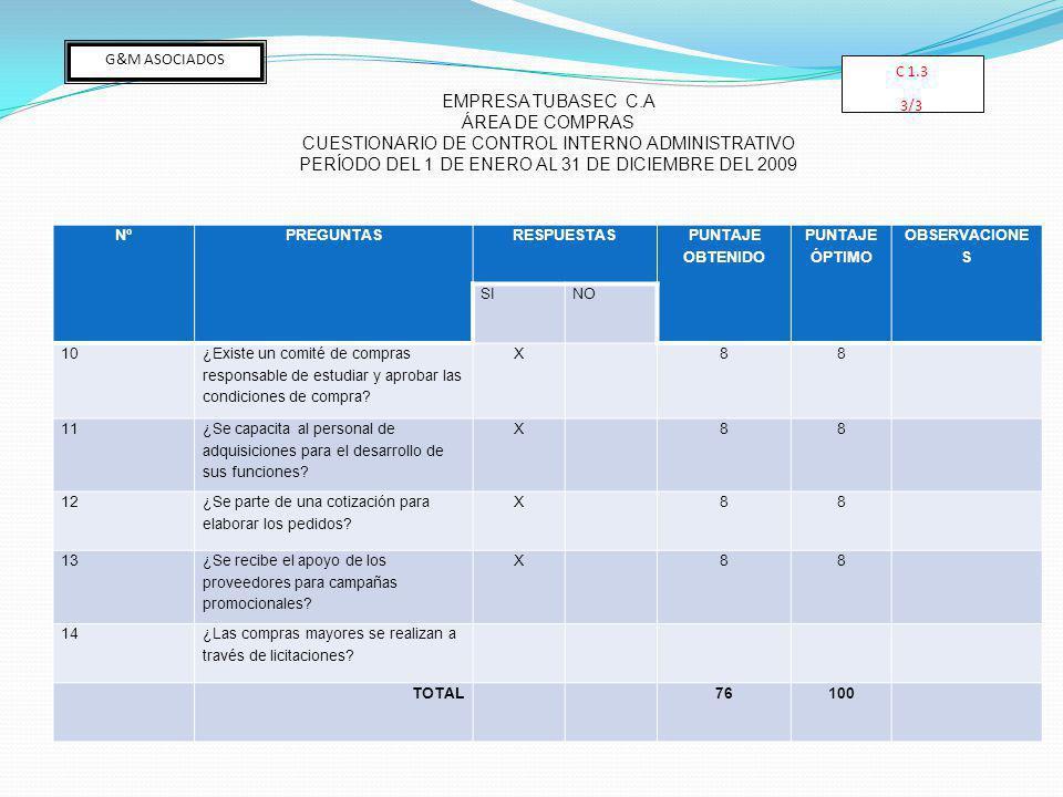CUESTIONARIO DE CONTROL INTERNO ADMINISTRATIVO