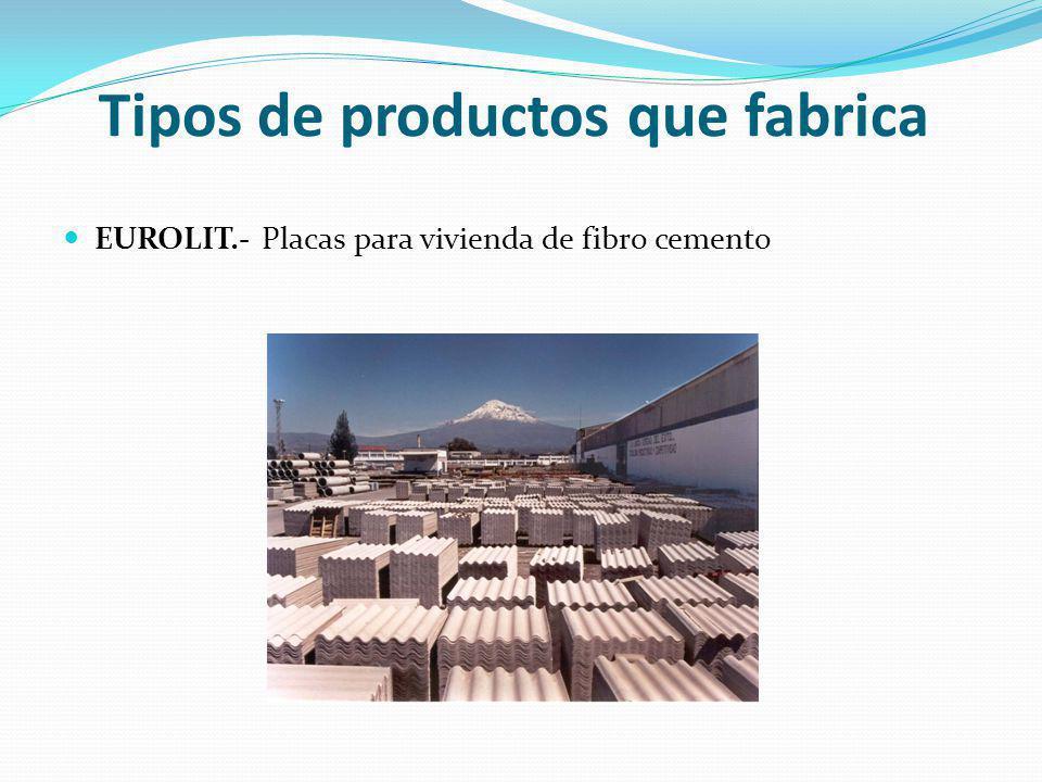 Tipos de productos que fabrica