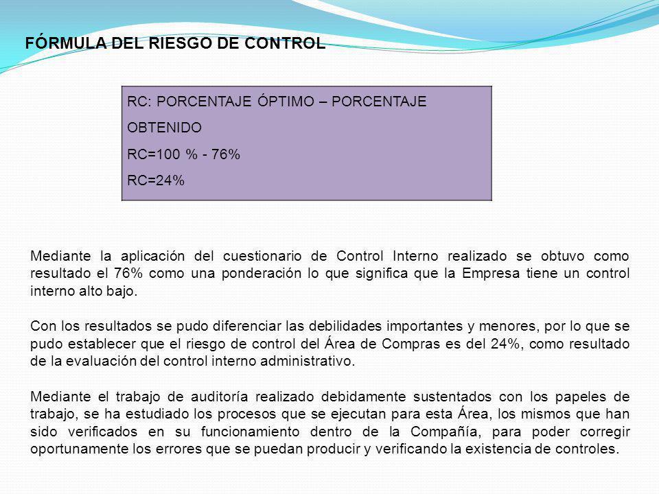 FÓRMULA DEL RIESGO DE CONTROL