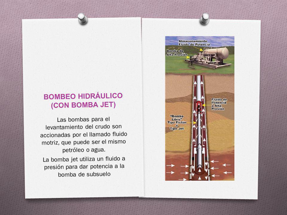 BOMBEO HIDRÁULICO (CON BOMBA JET)