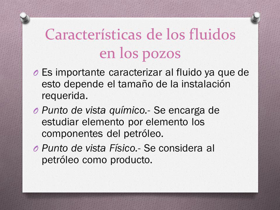 Características de los fluidos en los pozos