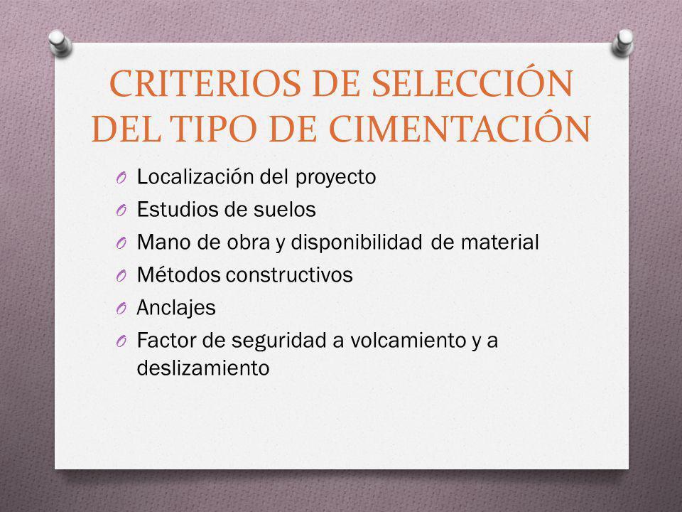 CRITERIOS DE SELECCIÓN DEL TIPO DE CIMENTACIÓN