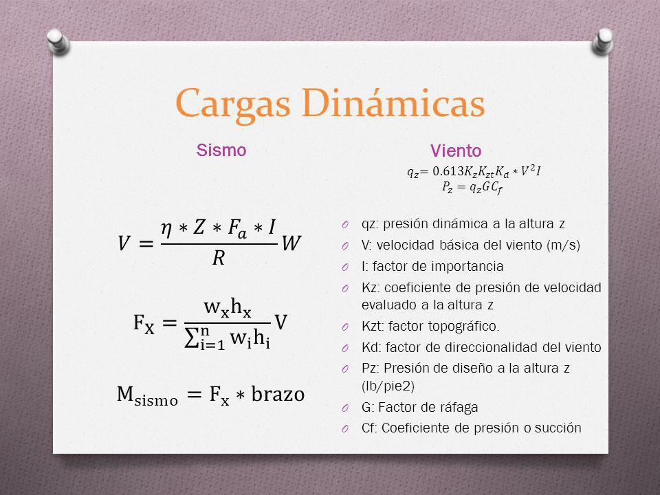 Cargas Dinámicas Sismo. Viento. 𝑞 𝑧 =0.613 𝐾 𝑧 𝐾 𝑧𝑡 𝐾 𝑑 ∗ 𝑉 2 𝐼. 𝑃 𝑧 = 𝑞 𝑧 𝐺 𝐶 𝑓. qz: presión dinámica a la altura z.