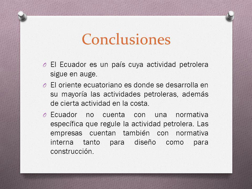 Conclusiones El Ecuador es un país cuya actividad petrolera sigue en auge.