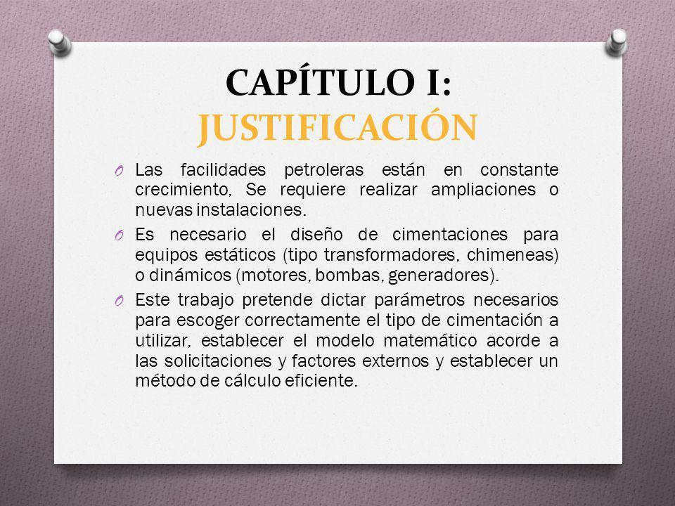 CAPÍTULO I: JUSTIFICACIÓN