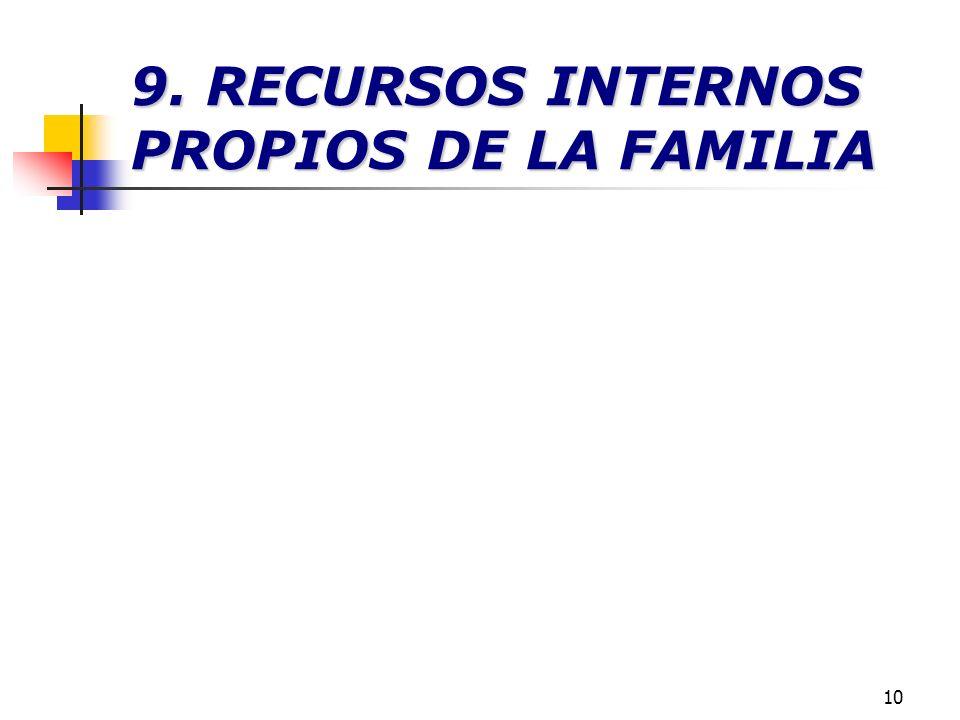 9. RECURSOS INTERNOS PROPIOS DE LA FAMILIA