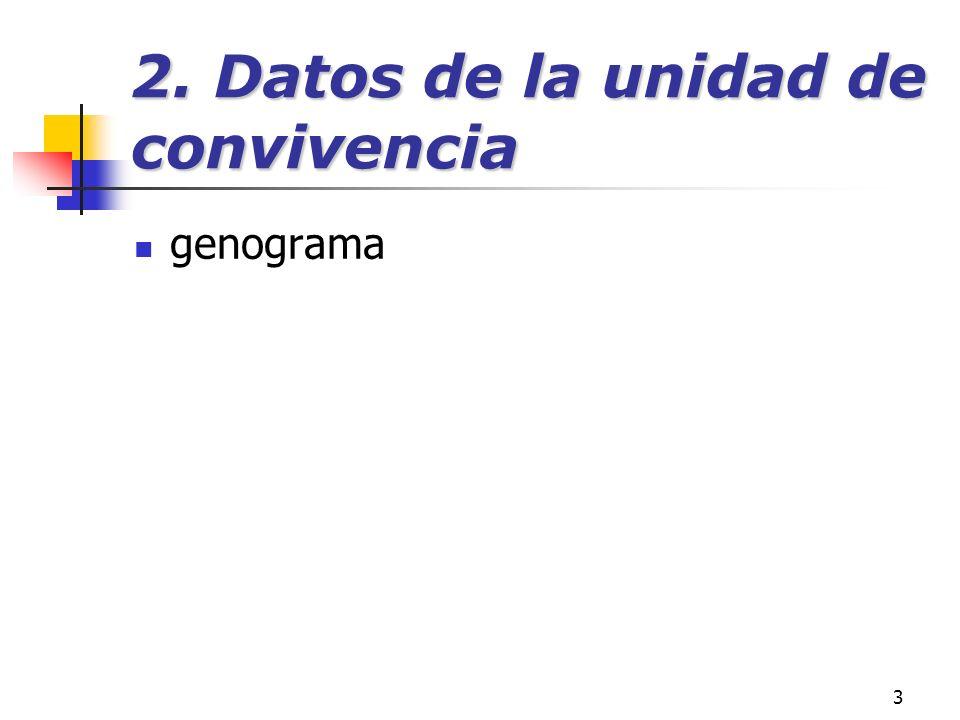 2. Datos de la unidad de convivencia