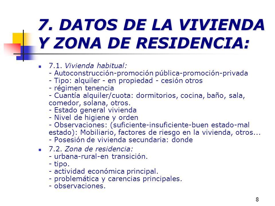7. DATOS DE LA VIVIENDA Y ZONA DE RESIDENCIA: