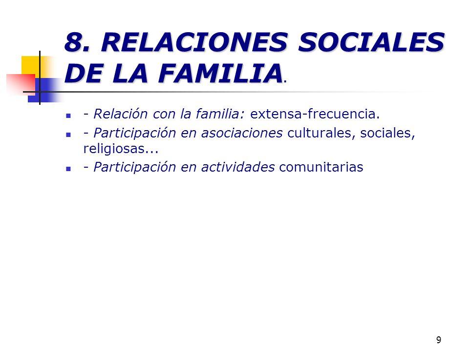 8. RELACIONES SOCIALES DE LA FAMILIA.
