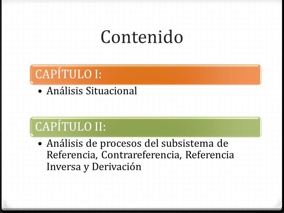 Contenido CAPÍTULO I: CAPÍTULO II: Análisis Situacional