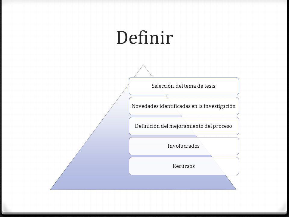 Definir Selección del tema de tesis