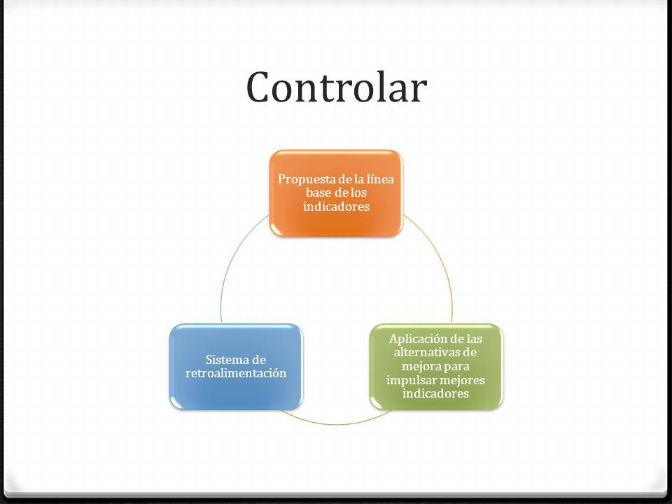 Controlar Propuesta de la línea base de los indicadores