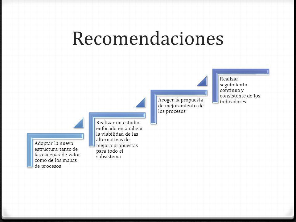 Recomendaciones Adoptar la nueva estructura tanto de las cadenas de valor como de los mapas de procesos.