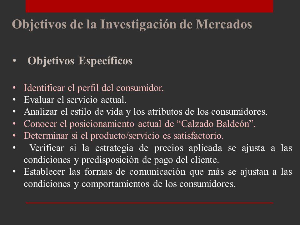 Objetivos de la Investigación de Mercados