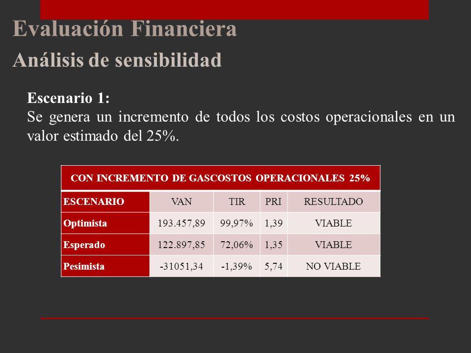 CON INCREMENTO DE GASCOSTOS OPERACIONALES 25%