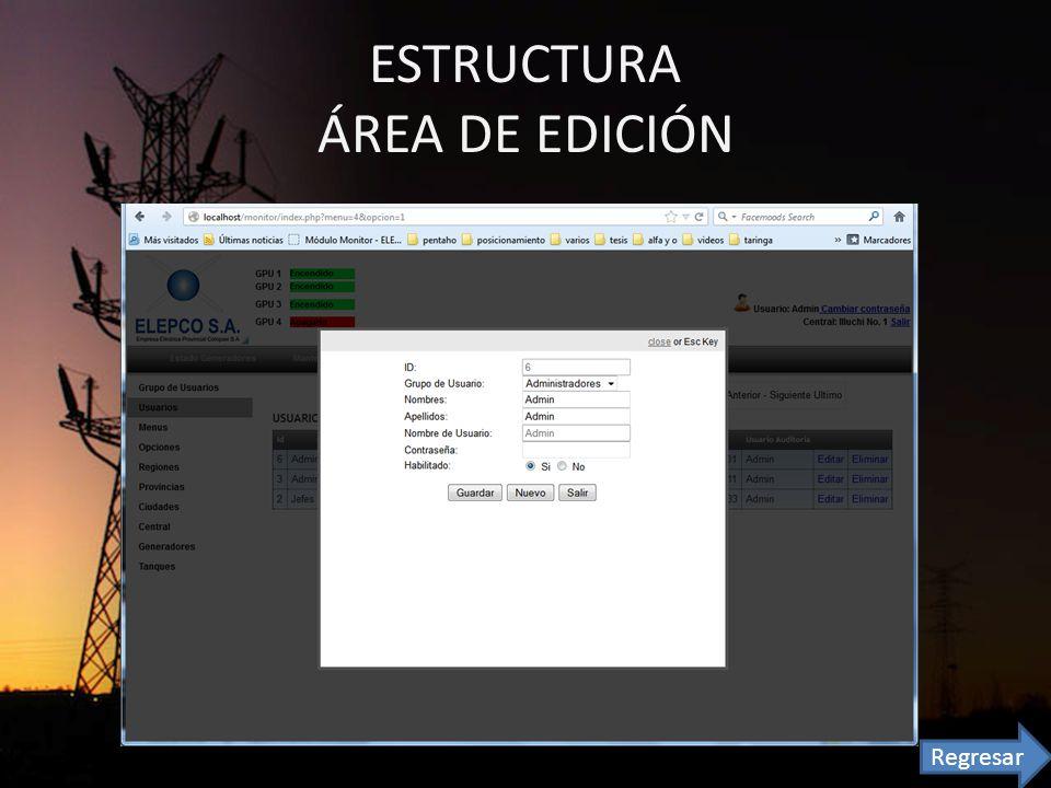ESTRUCTURA ÁREA DE EDICIÓN
