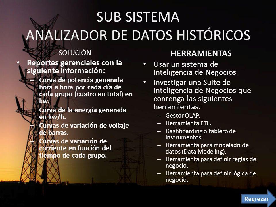 SUB SISTEMA ANALIZADOR DE DATOS HISTÓRICOS