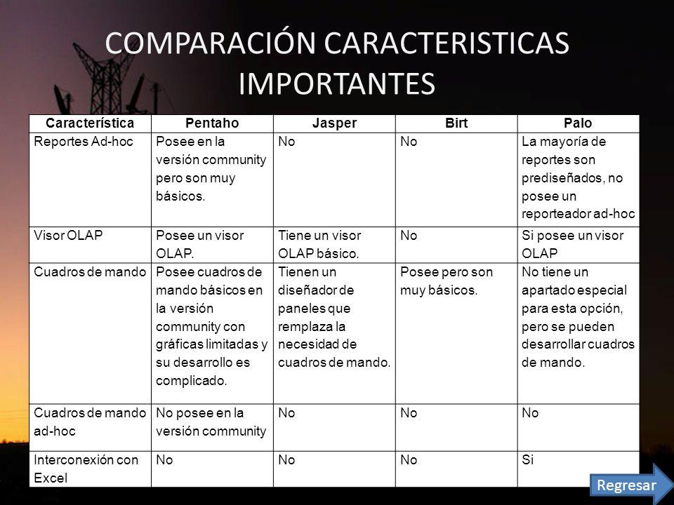 COMPARACIÓN CARACTERISTICAS IMPORTANTES