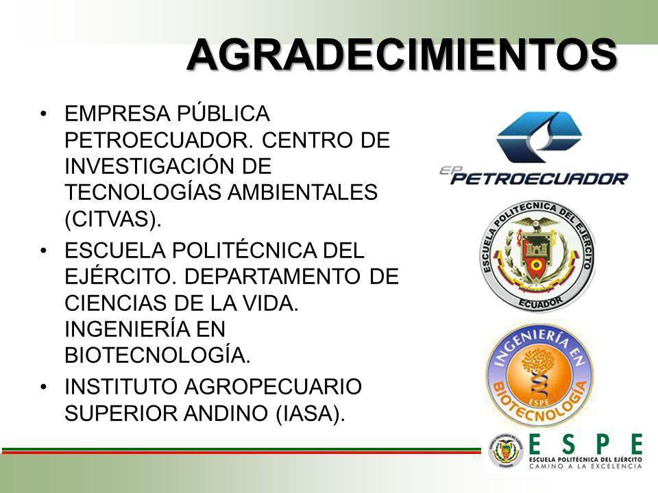 AGRADECIMIENTOS EMPRESA PÚBLICA PETROECUADOR. CENTRO DE INVESTIGACIÓN DE TECNOLOGÍAS AMBIENTALES (CITVAS).