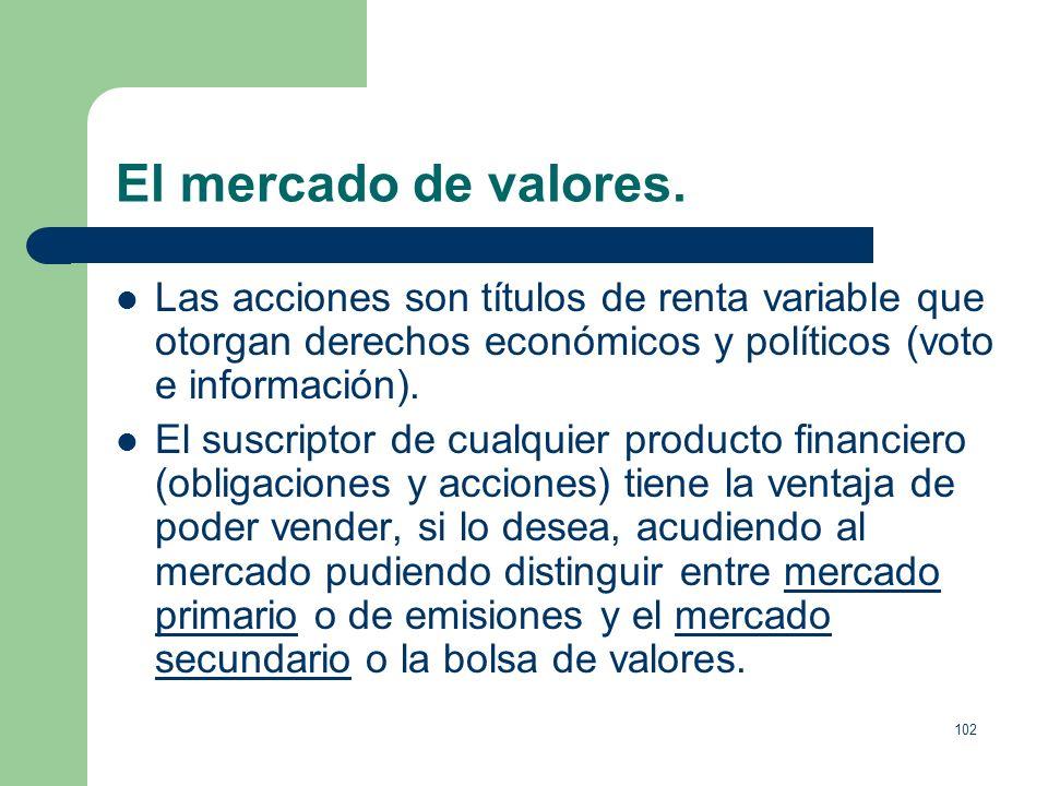 El mercado de valores.Las acciones son títulos de renta variable que otorgan derechos económicos y políticos (voto e información).