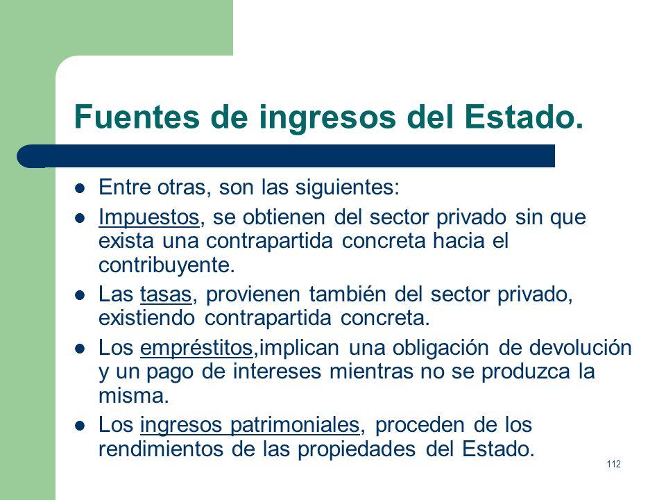 Fuentes de ingresos del Estado.