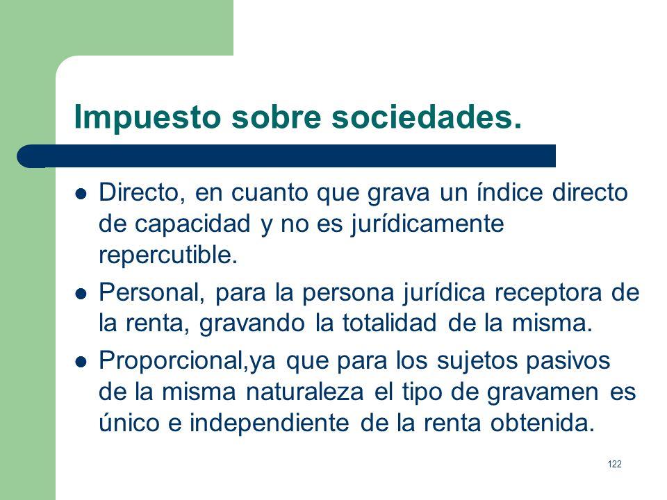 Impuesto sobre sociedades.