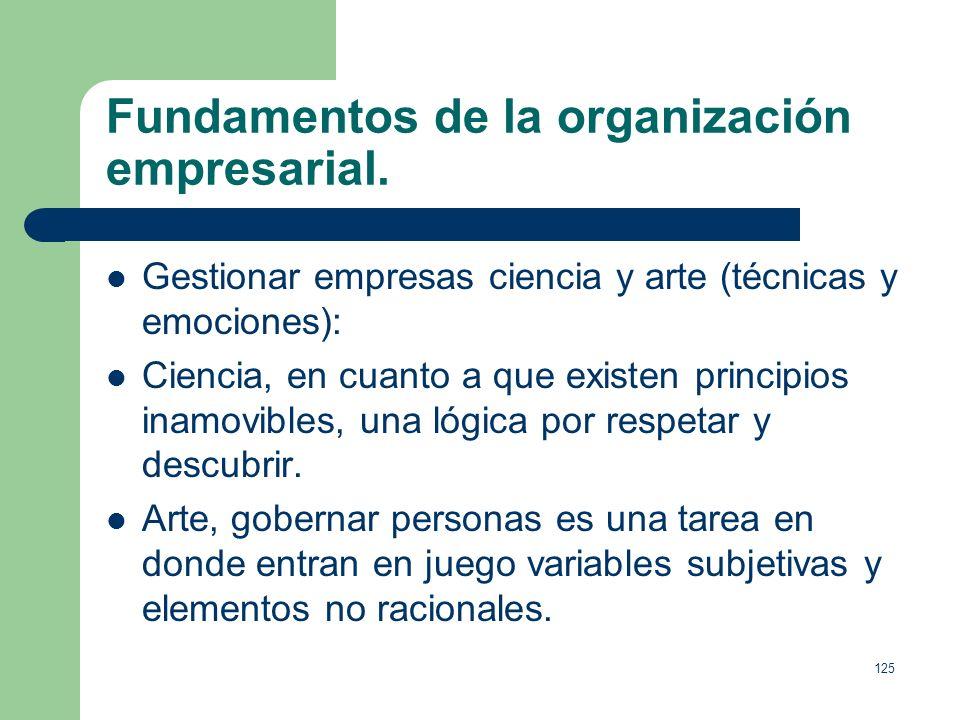 Fundamentos de la organización empresarial.