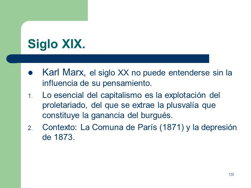 Siglo XIX. Karl Marx, el siglo XX no puede entenderse sin la influencia de su pensamiento.