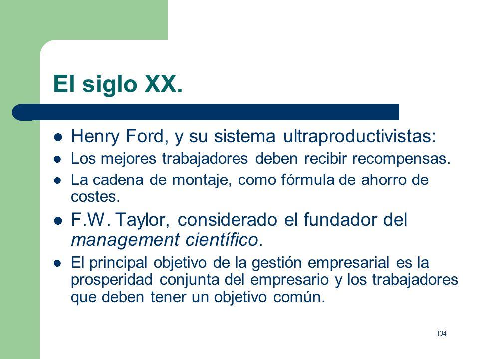El siglo XX. Henry Ford, y su sistema ultraproductivistas: