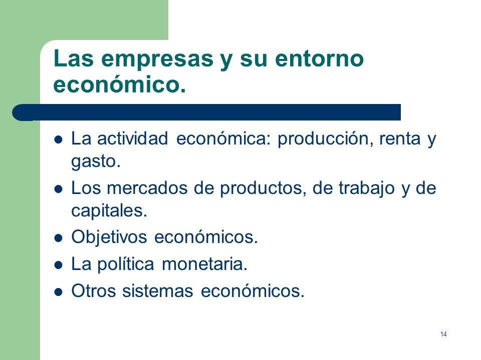 Las empresas y su entorno económico.