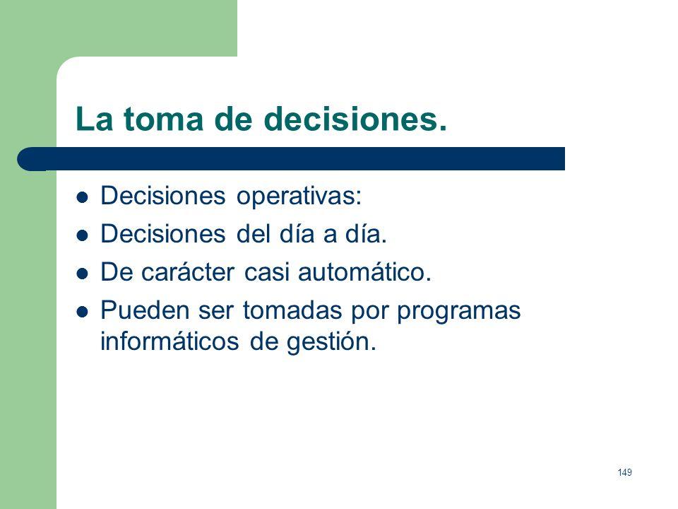 La toma de decisiones. Decisiones operativas:
