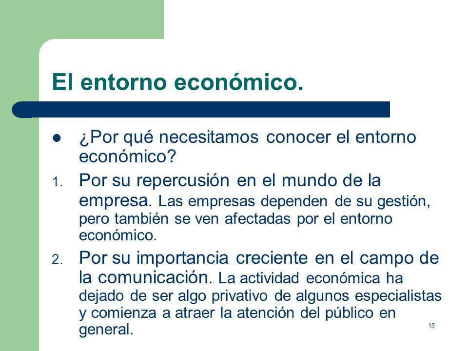 El entorno económico. ¿Por qué necesitamos conocer el entorno económico
