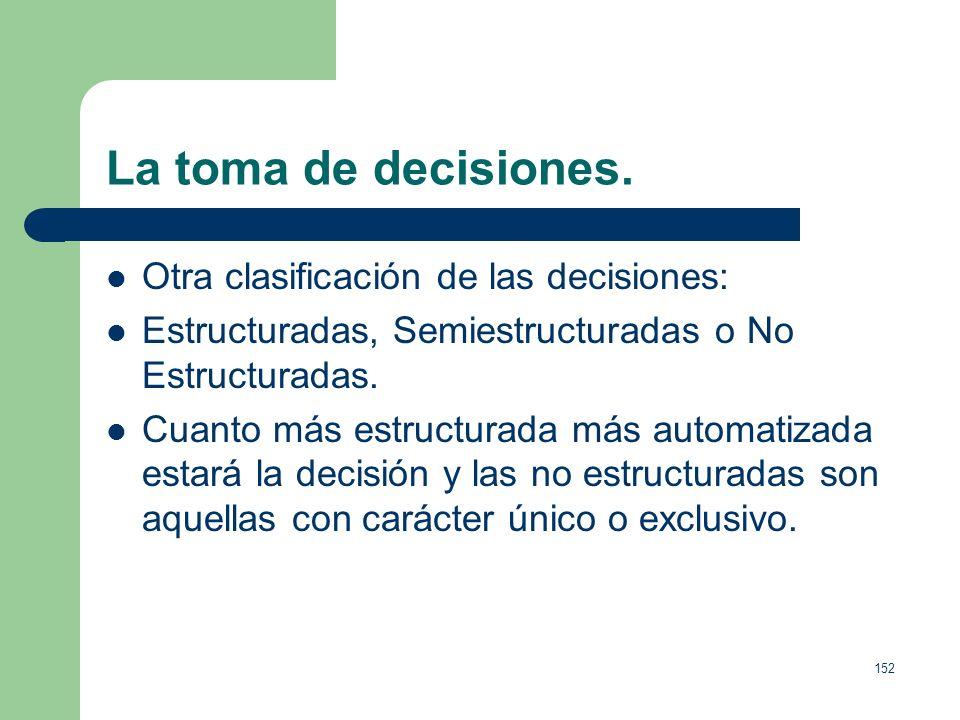 La toma de decisiones. Otra clasificación de las decisiones: