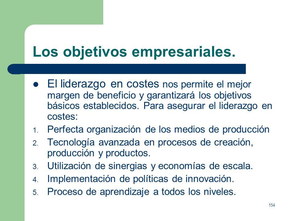 Los objetivos empresariales.