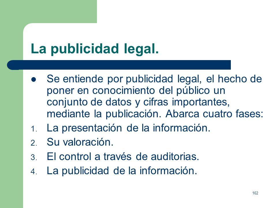 La publicidad legal.