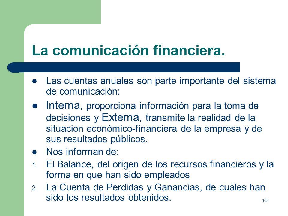 La comunicación financiera.