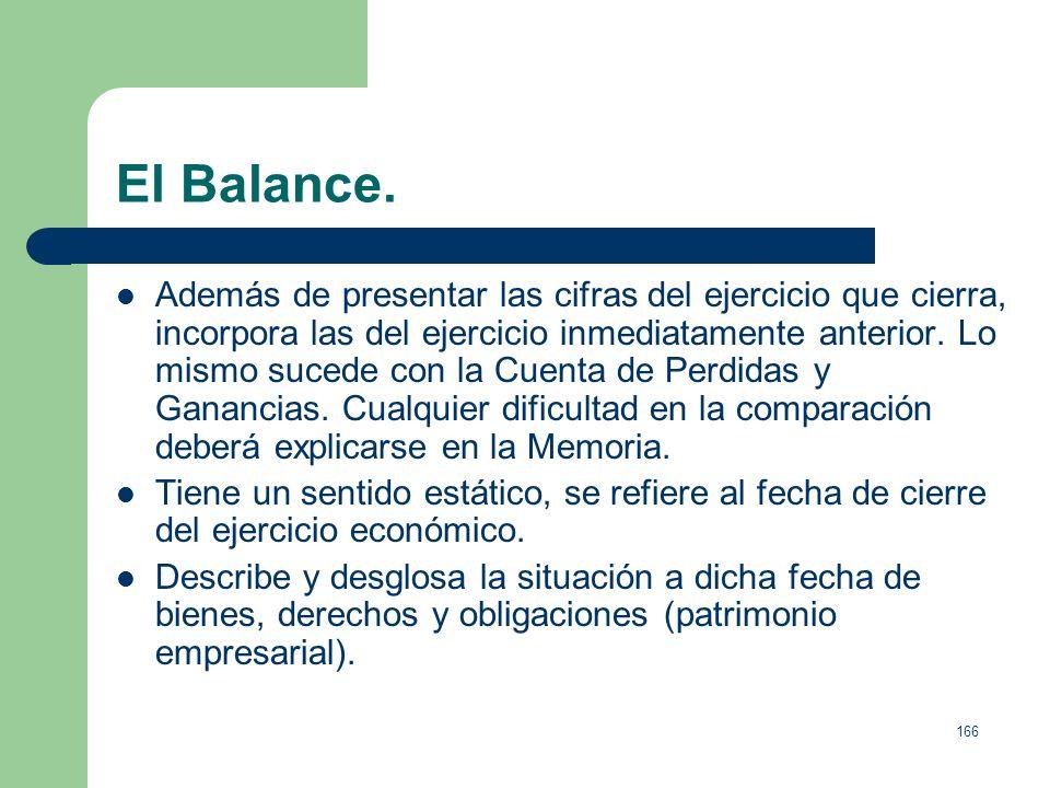El Balance.