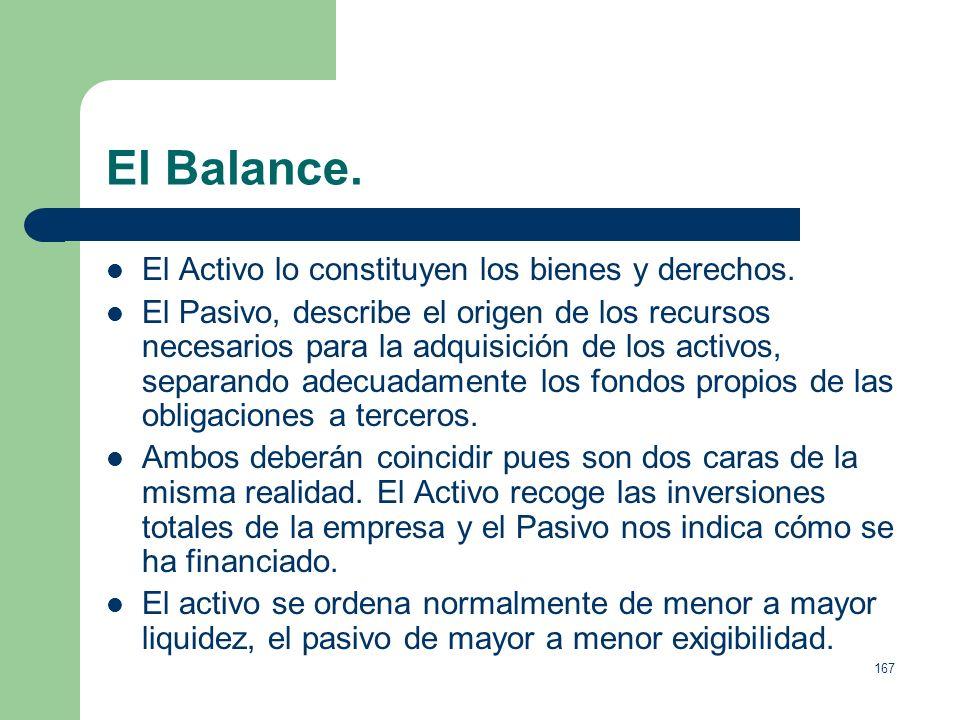El Balance. El Activo lo constituyen los bienes y derechos.
