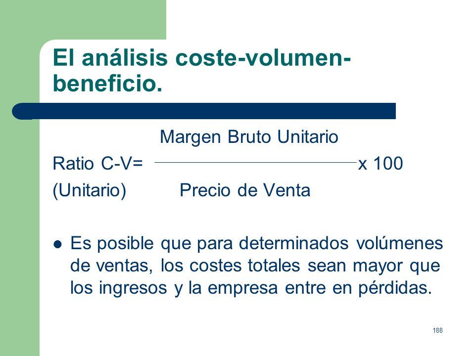 El análisis coste-volumen-beneficio.