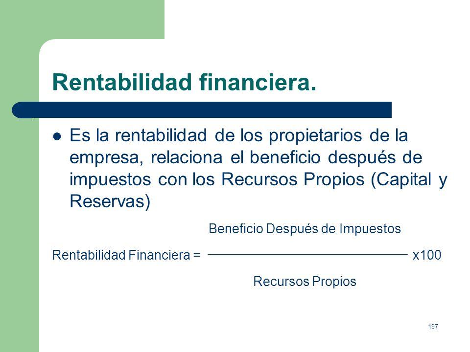 Rentabilidad financiera.