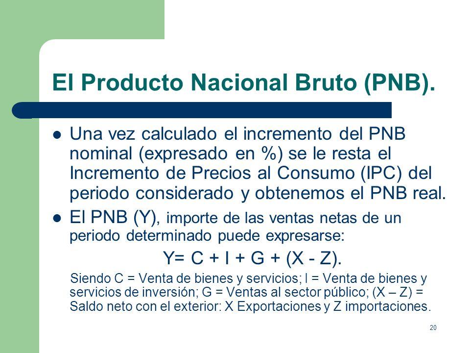El Producto Nacional Bruto (PNB).