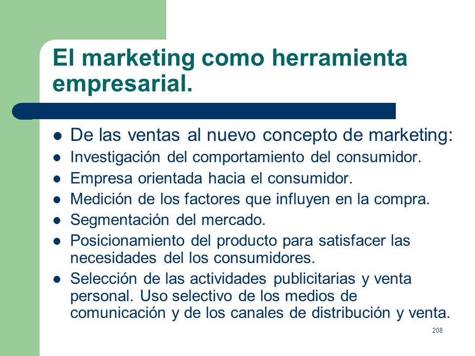 El marketing como herramienta empresarial.