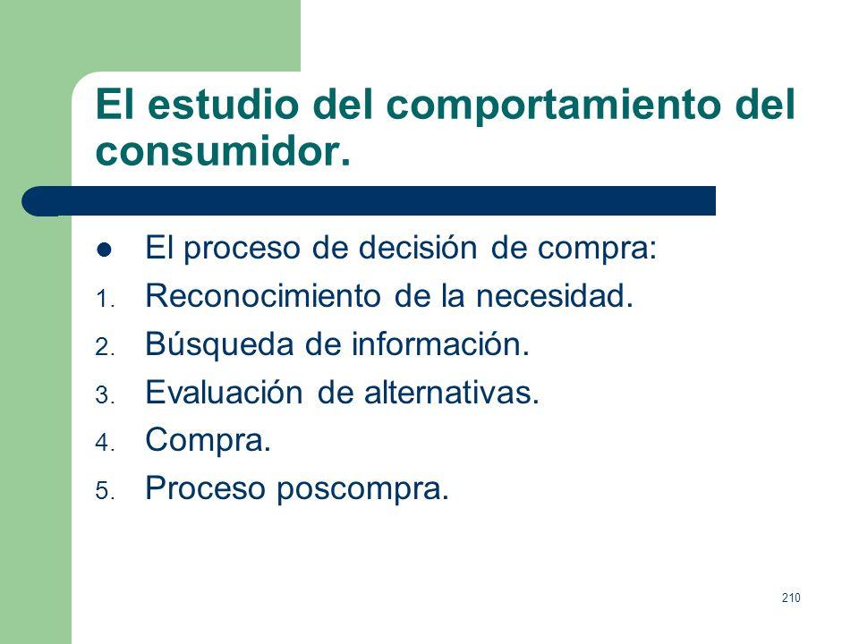 El estudio del comportamiento del consumidor.