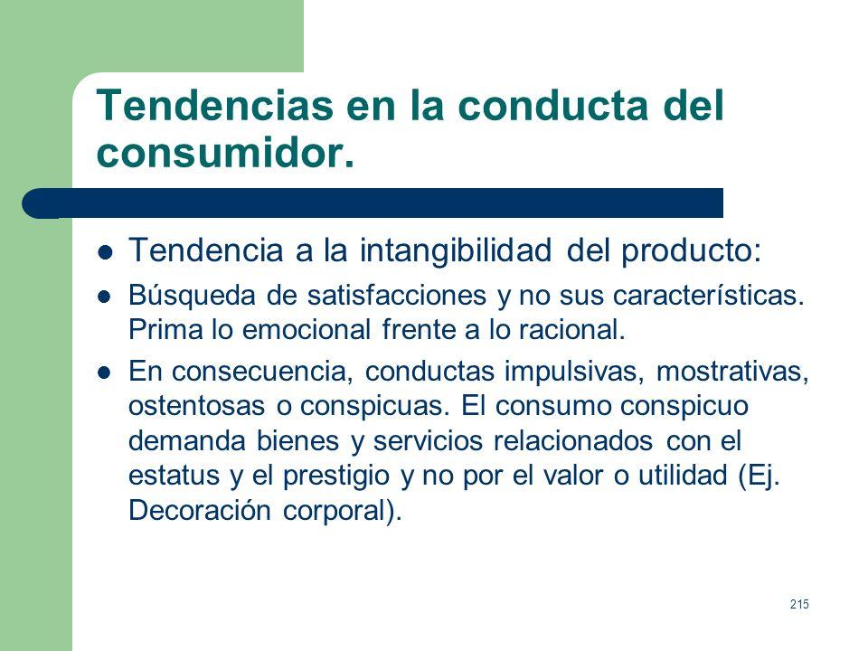 Tendencias en la conducta del consumidor.