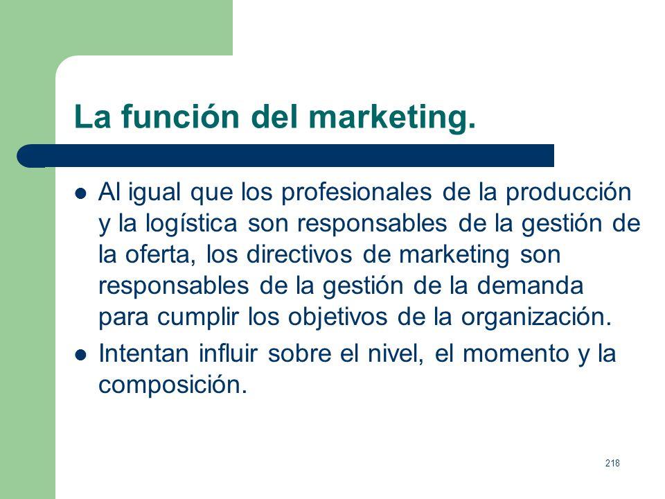 La función del marketing.