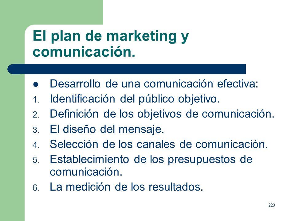 El plan de marketing y comunicación.