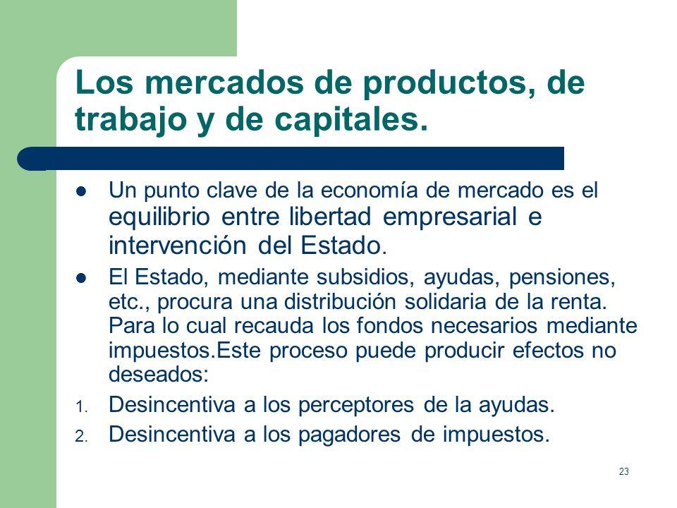 Los mercados de productos, de trabajo y de capitales.