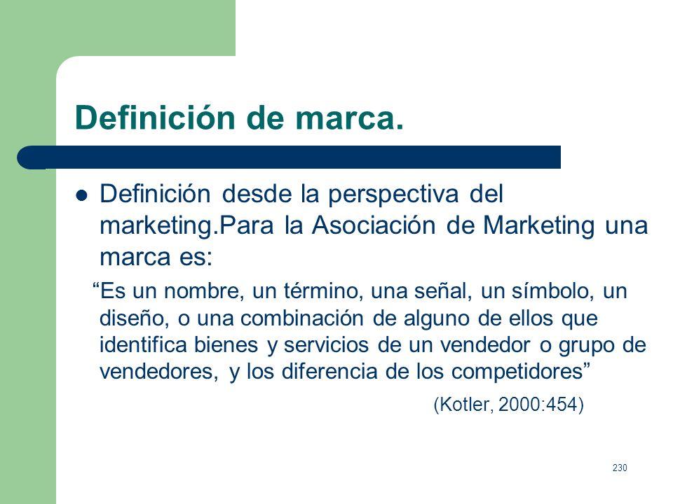 Definición de marca. Definición desde la perspectiva del marketing.Para la Asociación de Marketing una marca es: